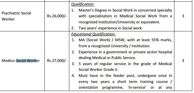 Career for Social Workers